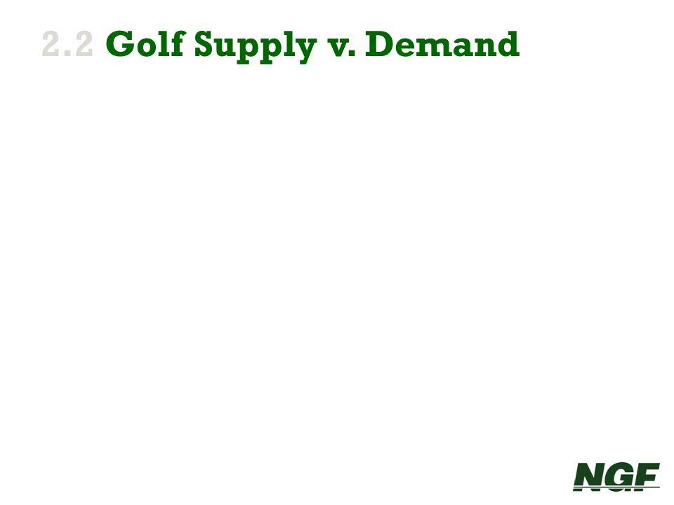 2.2 Golf Supply v. Demand