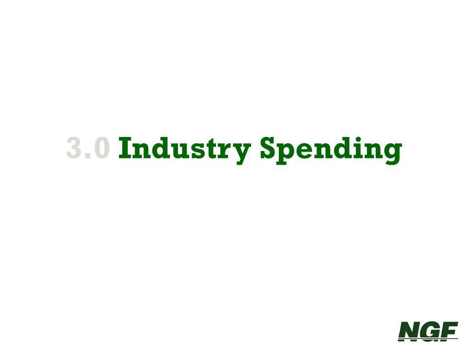 3.0 Industry Spending