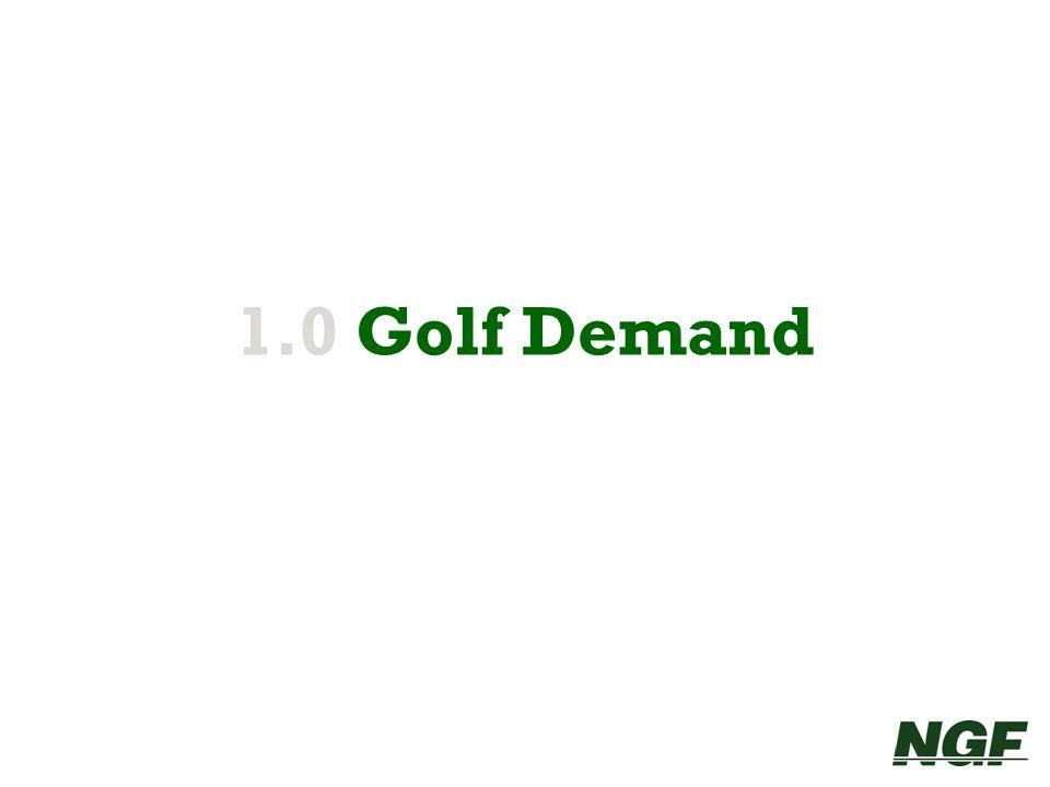 1.0 Golf Demand