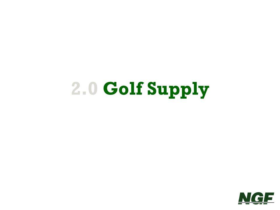 2.0 Golf Supply