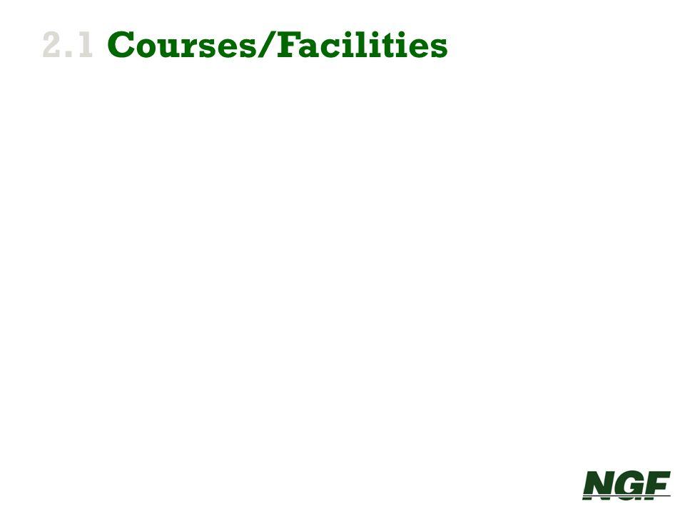 2.1 Courses/Facilities