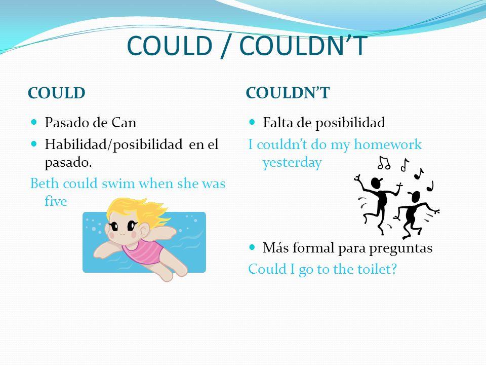 COULD / COULDNT COULD COULDNT Pasado de Can Habilidad/posibilidad en el pasado. Beth could swim when she was five Falta de posibilidad I couldnt do my