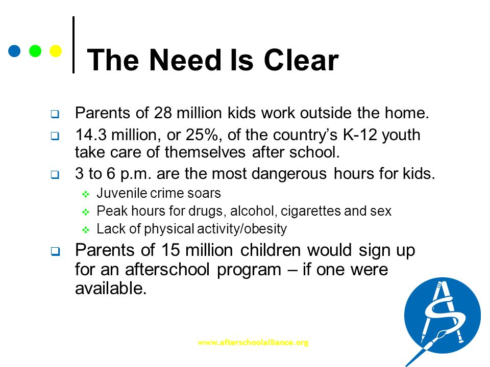 www.afterschoolalliance.org The Need Is Clear Parents of 28 million kids work outside the home. 14.3 million, or 25%, of the countrys K-12 youth take
