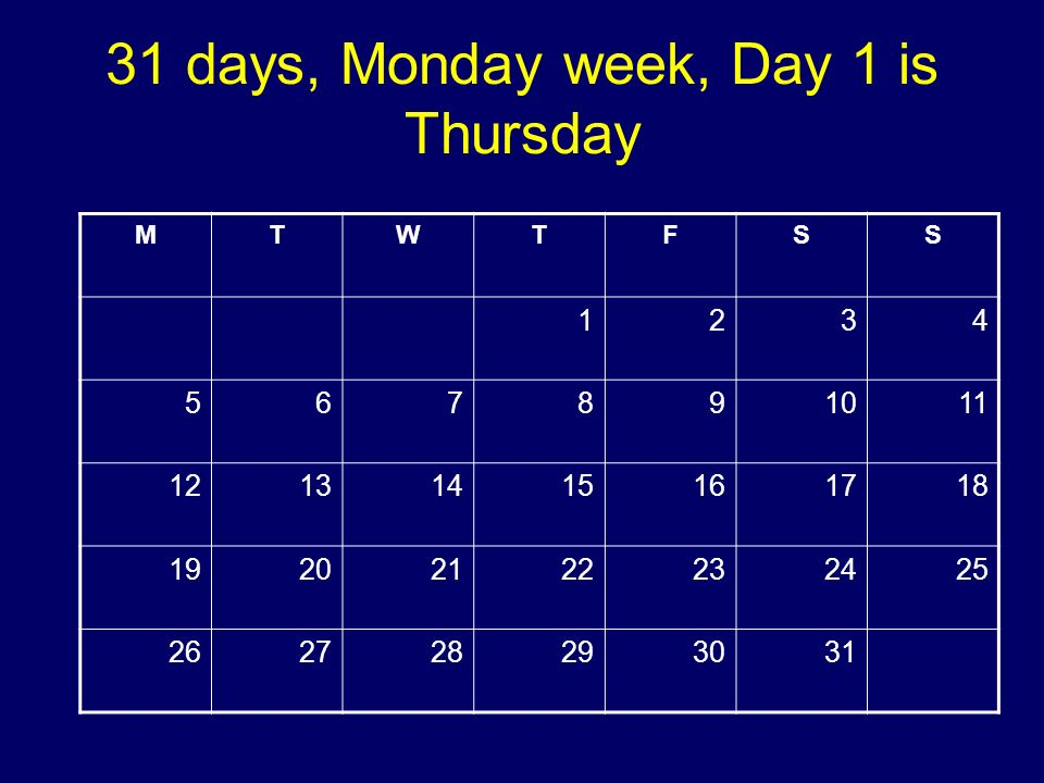 31 days, Monday week, Day 1 is Thursday MTWTFSS 1234 567891011 12131415161718 19202122232425 262728293031 Copyright 2008 Dave Paradi. All rights reser