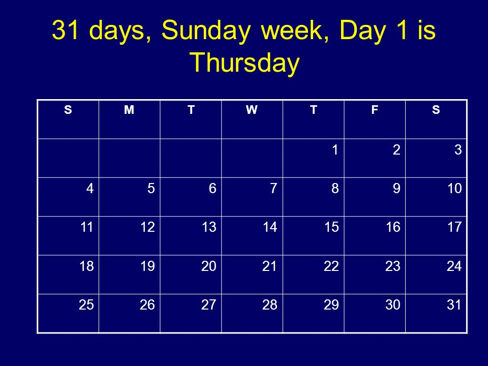 31 days, Sunday week, Day 1 is Thursday SMTWTFS 123 45678910 11121314151617 18192021222324 25262728293031 Copyright 2008 Dave Paradi. All rights reser