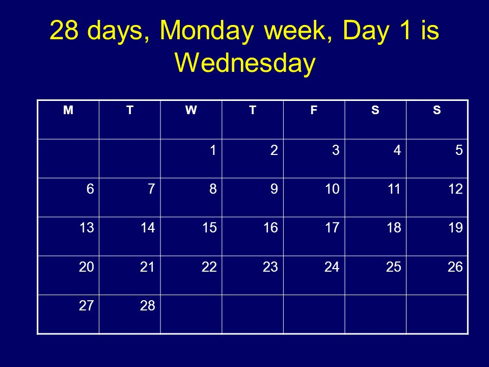 28 days, Monday week, Day 1 is Wednesday MTWTFSS 12345 6789101112 13141516171819 20212223242526 2728 Copyright 2008 Dave Paradi. All rights reserved