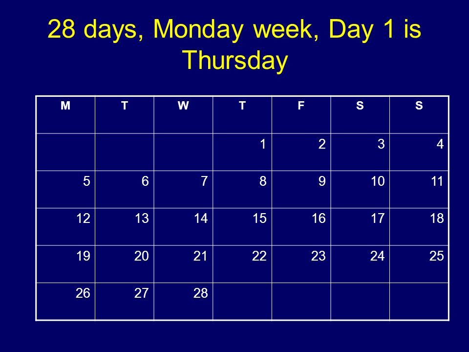 28 days, Monday week, Day 1 is Thursday MTWTFSS 1234 567891011 12131415161718 19202122232425 262728 Copyright 2008 Dave Paradi. All rights reserved