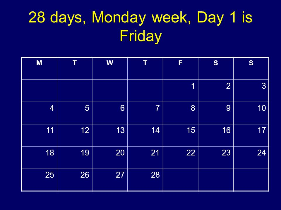28 days, Monday week, Day 1 is Friday MTWTFSS 123 45678910 11121314151617 18192021222324 25262728 Copyright 2008 Dave Paradi. All rights reserved