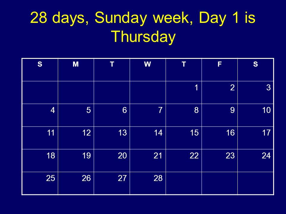28 days, Sunday week, Day 1 is Thursday SMTWTFS 123 45678910 11121314151617 18192021222324 25262728 Copyright 2008 Dave Paradi. All rights reserved