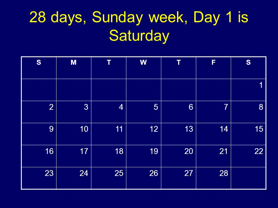 28 days, Sunday week, Day 1 is Saturday SMTWTFS 1 2345678 9101112131415 16171819202122 232425262728 Copyright 2008 Dave Paradi. All rights reserved