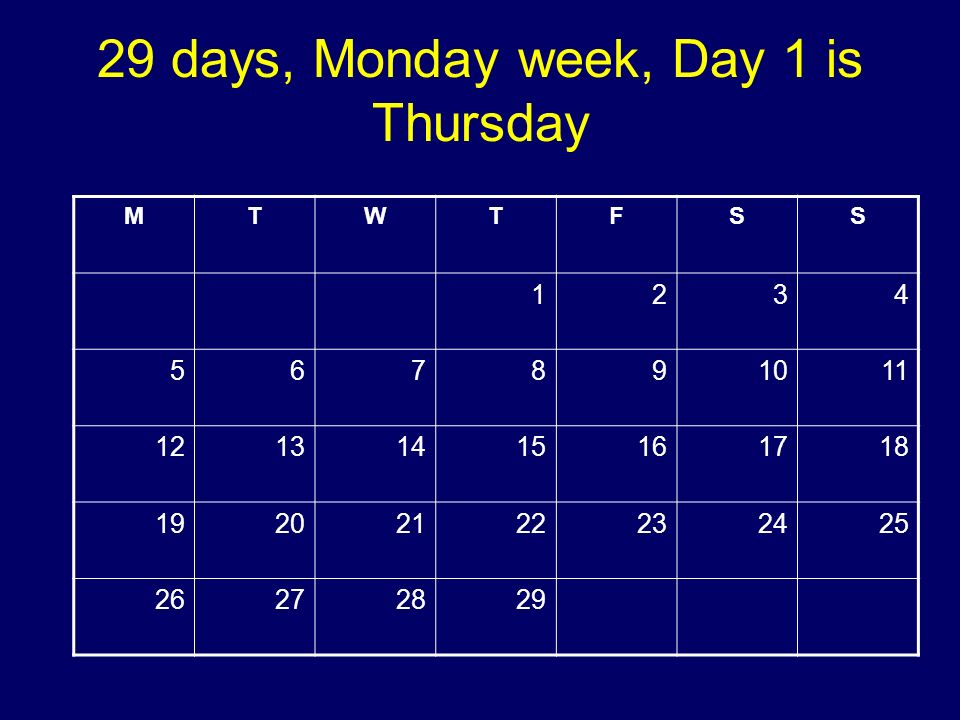 29 days, Monday week, Day 1 is Thursday MTWTFSS 1234 567891011 12131415161718 19202122232425 26272829 Copyright 2008 Dave Paradi. All rights reserved