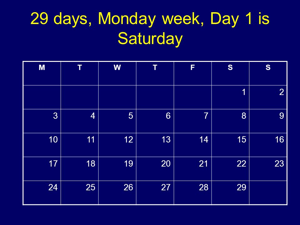 29 days, Monday week, Day 1 is Saturday MTWTFSS 12 3456789 10111213141516 17181920212223 242526272829 Copyright 2008 Dave Paradi. All rights reserved