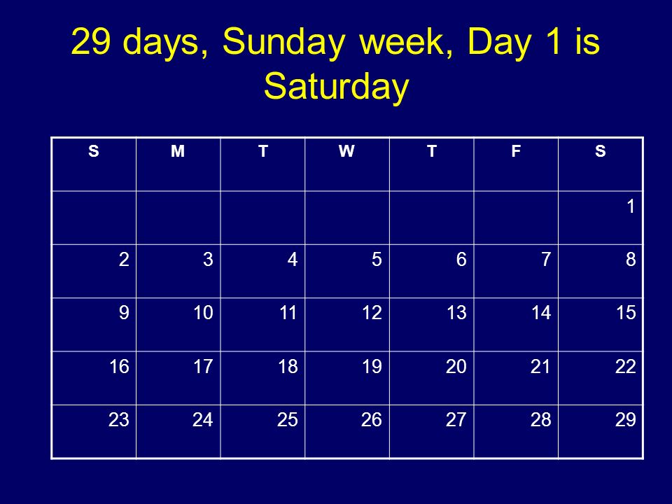 29 days, Sunday week, Day 1 is Saturday SMTWTFS 1 2345678 9101112131415 16171819202122 23242526272829 Copyright 2008 Dave Paradi. All rights reserved
