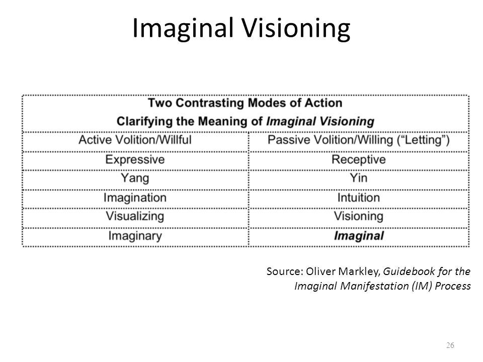Imaginal Visioning Source: Oliver Markley, Imaginal Process Guidebook Source: Oliver Markley, Guidebook for the Imaginal Manifestation (IM) Process 26