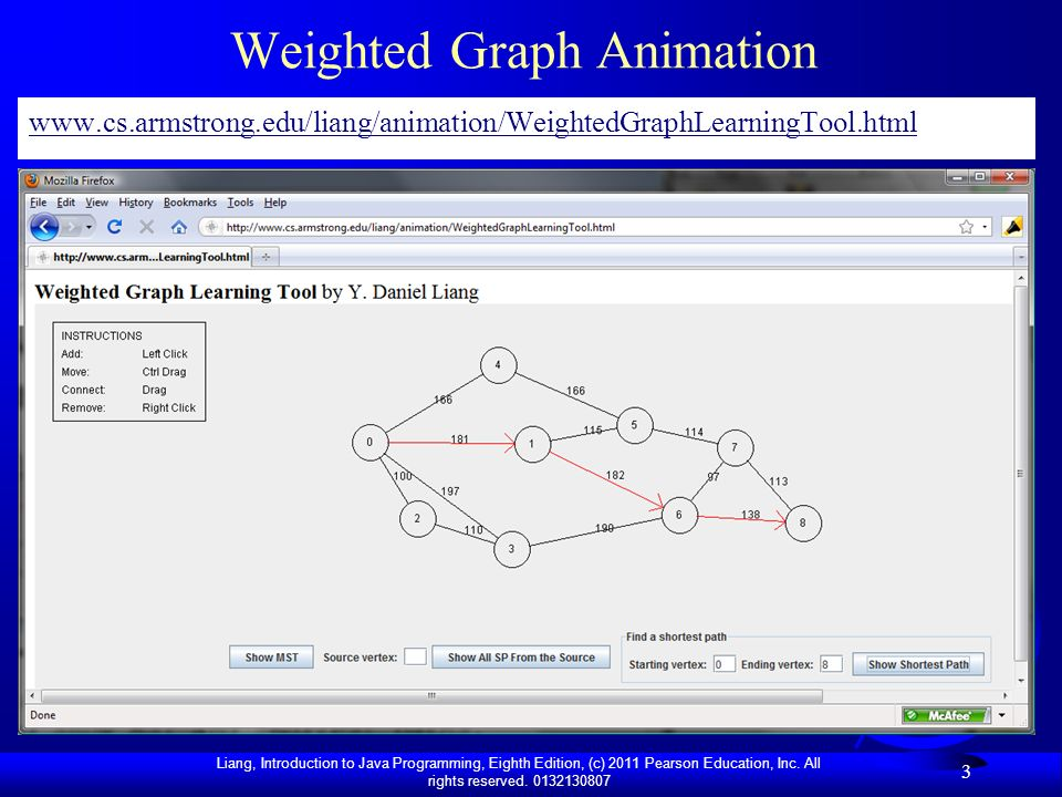 Liang, Introduction to Java Programming, Eighth Edition, (c) 2011 Pearson Education, Inc. All rights reserved. 0132130807 3 Weighted Graph Animation w
