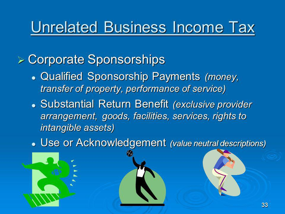 32 Unrelated Business Income Tax Unrelated Debt Finance Income Unrelated Debt Finance Income property held to produce income to which there is acquisi