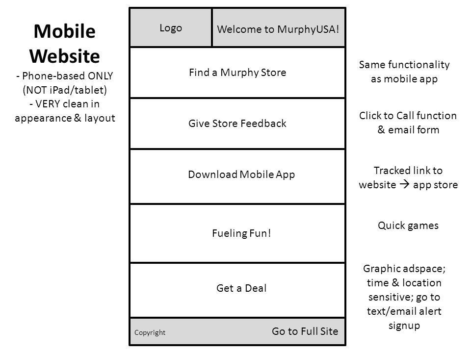 Mobile Application Strategy People: Currently between 7-10k active users (at least once/month); even split between iPhone & Android; very low usage penetration, no analytics to determine user demographics/psychographics; type = on the go [likely driven primarily by convenience rather than price, but price can be differentiating from a technological perspective] Objective: organically build brand trust & loyalty + increase number & value of store visits via mobile device; learn & build customer demographic models based on usage, purchase history, and integrated user data; Strategy: increase functionality while streamlining app design & UX; enable data collection & flow through entire sale cycle (stimulus from device through purchase & post-experience); integrate mobile app with all other digital channels to optimize and promote sharing of positive Murphy brand experiences; embrace strategic relationships to generate revenue with this device Technology: [requirements TBD] Changes for 2012: -Launch Phase II of application with enhanced functionality late January 2012; launch Phase III of application with additional functionalities late June 2012 -Combine launch with premier marketing campaign tied through all digital communication channels