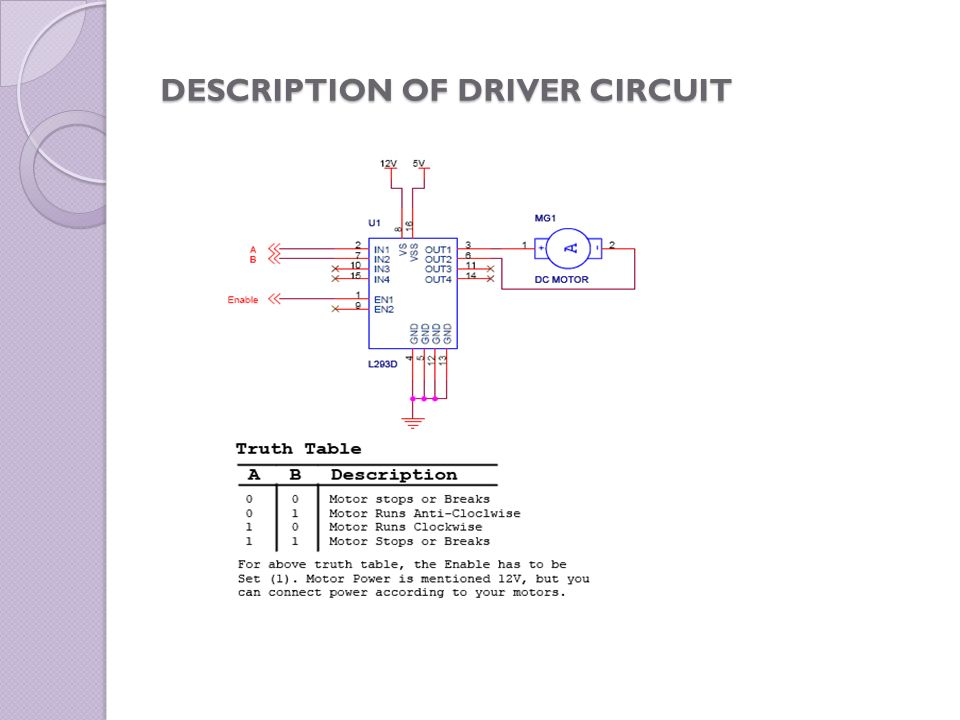 DESCRIPTION OF DRIVER CIRCUIT