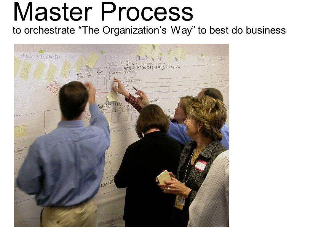 Big Picture Framework Storyboard Fundamentals