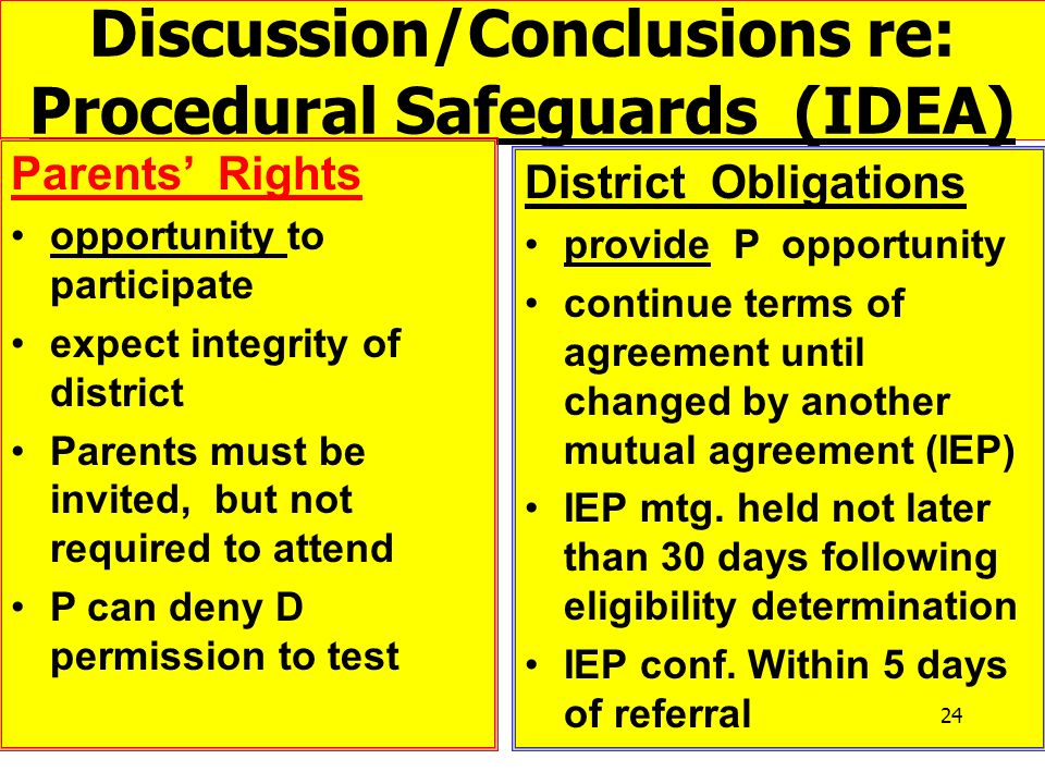 25 Discussion/Conclusions re: Procedural Safeguards (IDEA) Parents Rights opportunity to participate expect integrity of district Parents must be invi