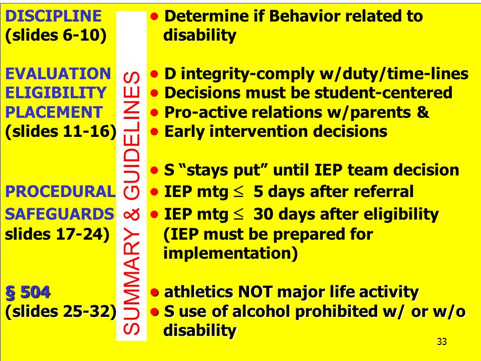 34 SUMMARY & GUIDELINES DISCIPLINE Determine if Behavior related to (slides 6-10) disability EVALUATION D integrity-comply w/duty/time-lines ELIGIBILI