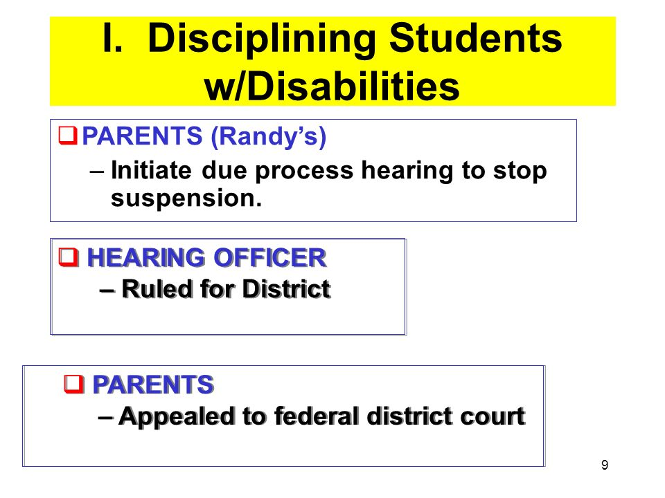 9 I. Disciplining Students w/Disabilities PARENTS (Randys) –Initiate due process hearing to stop suspension. HEARING OFFICER – Ruled for District HEAR