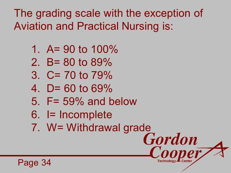 The grading scale with the exception of Aviation and Practical Nursing is: 1.A= 90 to 100% 2.B= 80 to 89% 3.C= 70 to 79% 4.D= 60 to 69% 5.F= 59% and below 6.I= Incomplete 7.W= Withdrawal grade Page 34