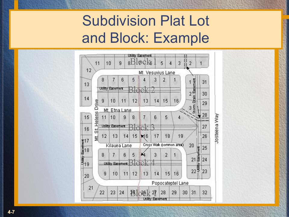 4-7 Subdivision Plat Lot and Block: Example