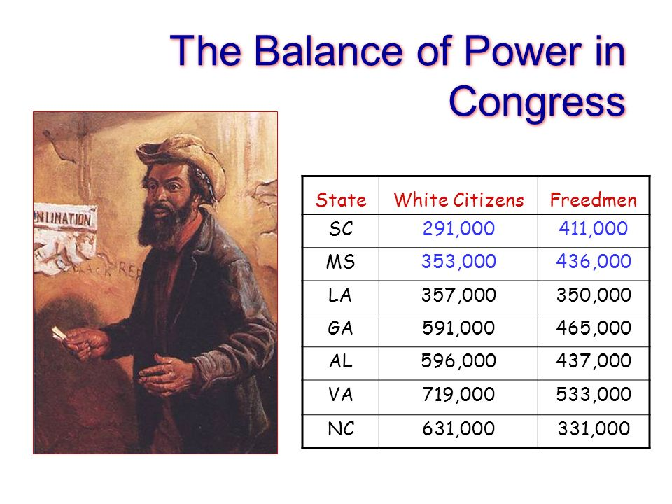 The Balance of Power in Congress StateWhite CitizensFreedmen SC291,000411,000 MS353,000436,000 LA357,000350,000 GA591,000465,000 AL596,000437,000 VA71