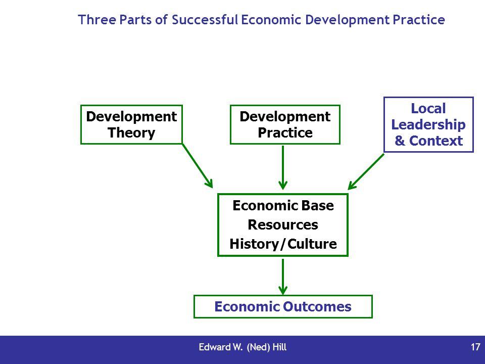 Edward W. (Ned) Hill17 Three Parts of Successful Economic Development Practice Development Theory Development Practice Local Leadership & Context Econ