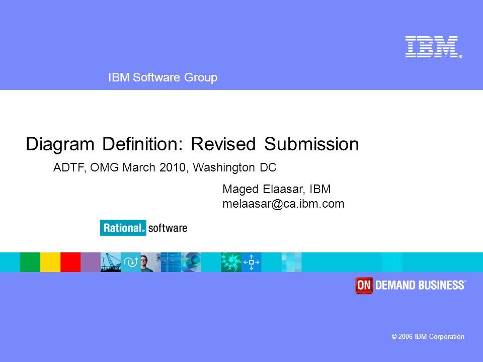 ® IBM Software Group © 2006 IBM Corporation Diagram Definition: Revised Submission Maged Elaasar, IBM melaasar@ca.ibm.com ADTF, OMG March 2010, Washin