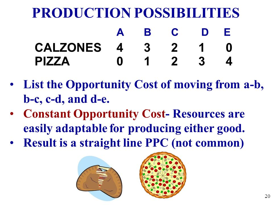 The Production Possibilities Curve (or Frontier) 19