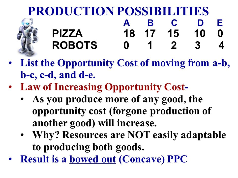 PIZZA01234 CALZONES43210 List the Opportunity Cost of moving from a-b, b-c, c-d, and d-e. Constant Opportunity Cost- Resources are easily adaptable fo