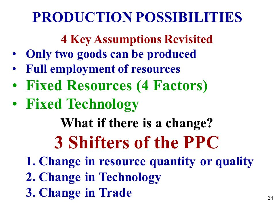 Shifting the Production Possibilities Curve 23