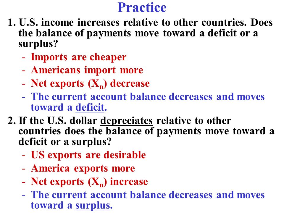 Practice 1. U.S. income increases relative to other countries. Does the balance of payments move toward a deficit or a surplus? -Imports are cheaper -
