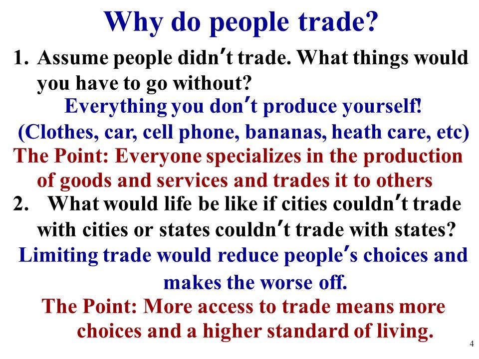 Term of Trade 15