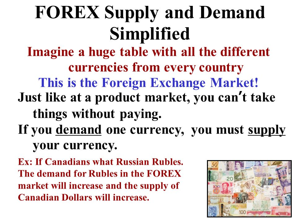 FOREX Supply and Demand Simplified Imagine a huge table with all the different currencies from every country This is the Foreign Exchange Market! Just