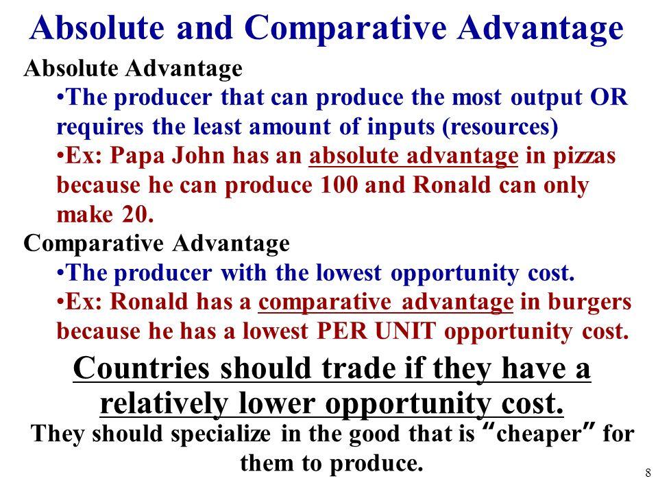 International Trade and Finance 19