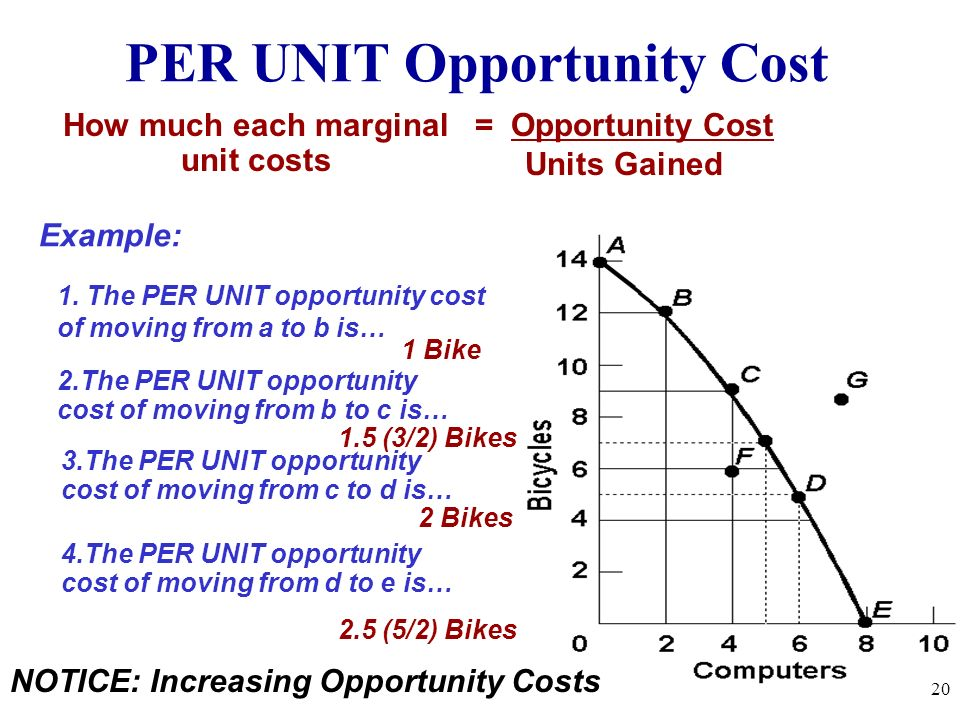 PIZZA18 17 15 10 0 ROBOTS01234 List the Opportunity Cost of moving from a-b, b-c, c-d, and d-e. Law of Increasing Opportunity Cost- As you produce mor