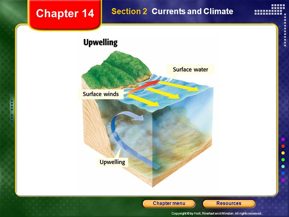 Copyright © by Holt, Rinehart and Winston. All rights reserved. ResourcesChapter menu Section 2 Currents and Climate Chapter 14