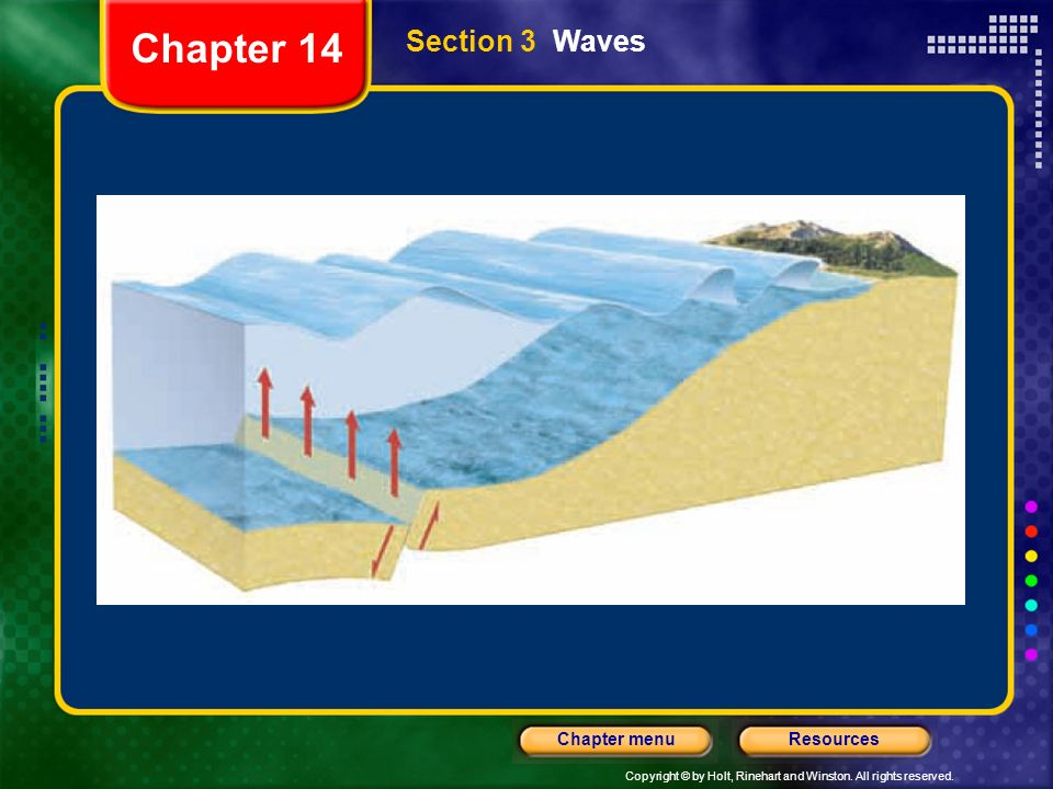 Copyright © by Holt, Rinehart and Winston. All rights reserved. ResourcesChapter menu Section 3 Waves Chapter 14