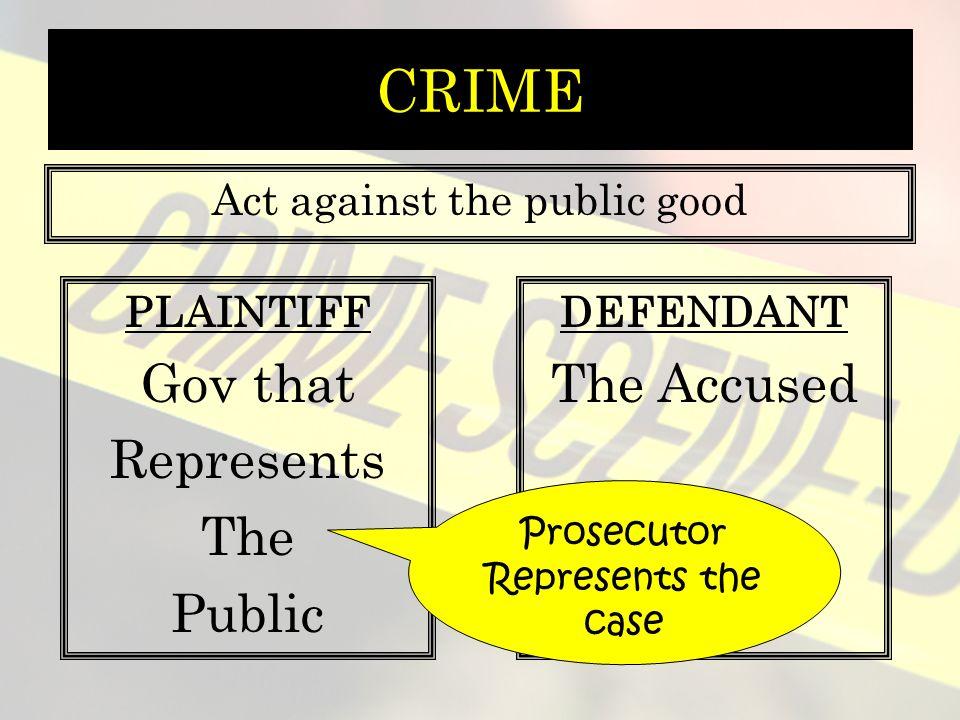 CRIME Act against the public good PLAINTIFF Gov that Represents The Public DEFENDANT The Accused Prosecutor Represents the case