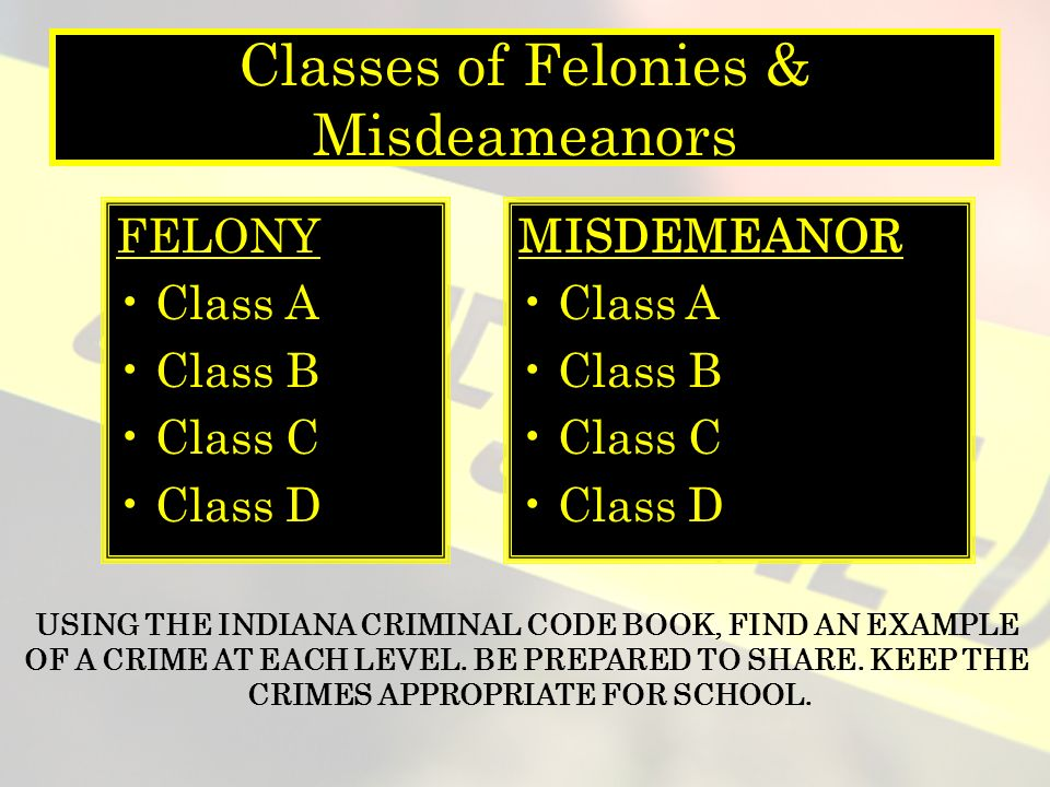 Classes of Felonies & Misdeameanors FELONY Class A Class B Class C Class D MISDEMEANOR Class A Class B Class C Class D USING THE INDIANA CRIMINAL CODE BOOK, FIND AN EXAMPLE OF A CRIME AT EACH LEVEL.
