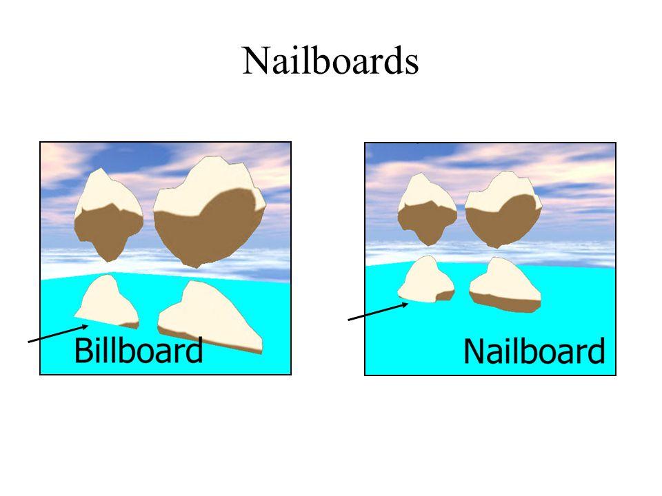 Nailboards