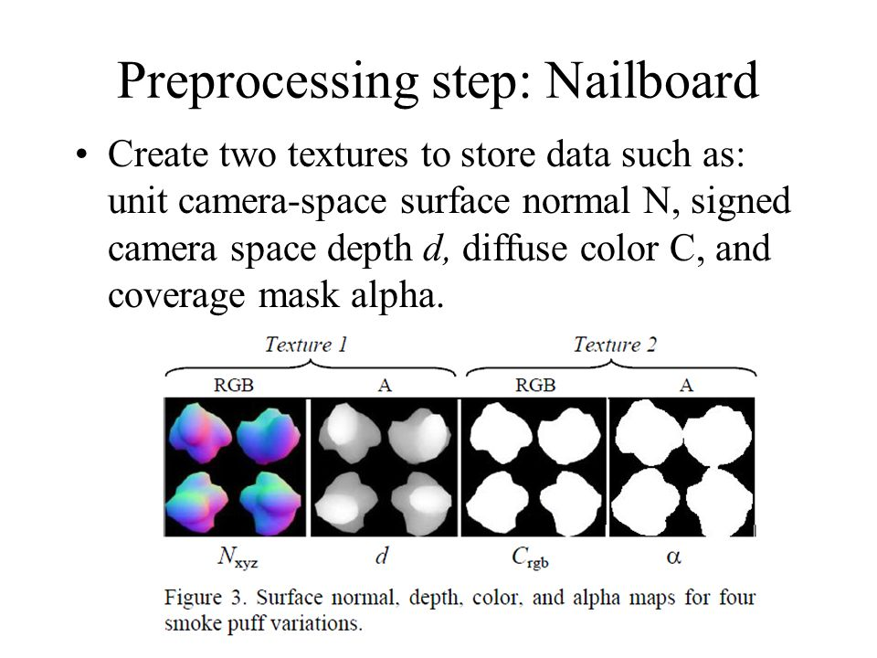 Preprocessing step: Nailboard Create two textures to store data such as: unit camera-space surface normal N, signed camera space depth d, diffuse colo