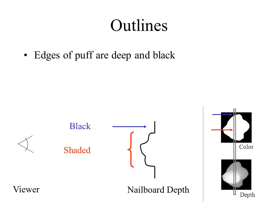 Outlines Edges of puff are deep and black ViewerActual Billboard Nailboard Depth Depth Color Black Shaded