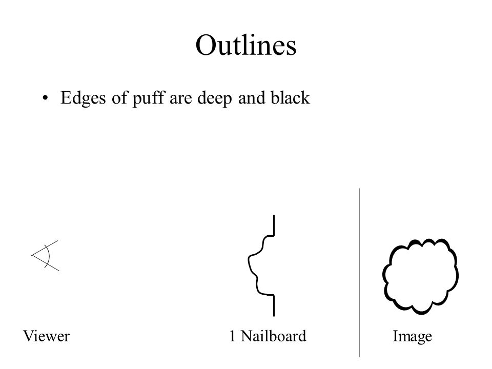 Outlines Edges of puff are deep and black ViewerImage1 Nailboard