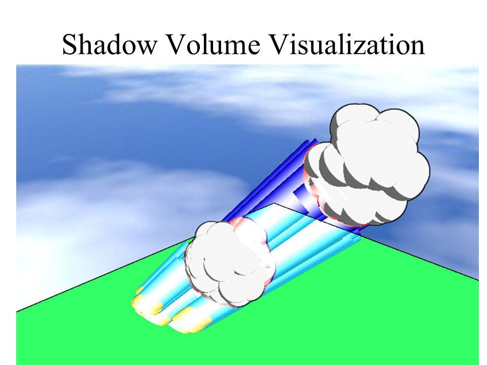 Shadow Volume Visualization