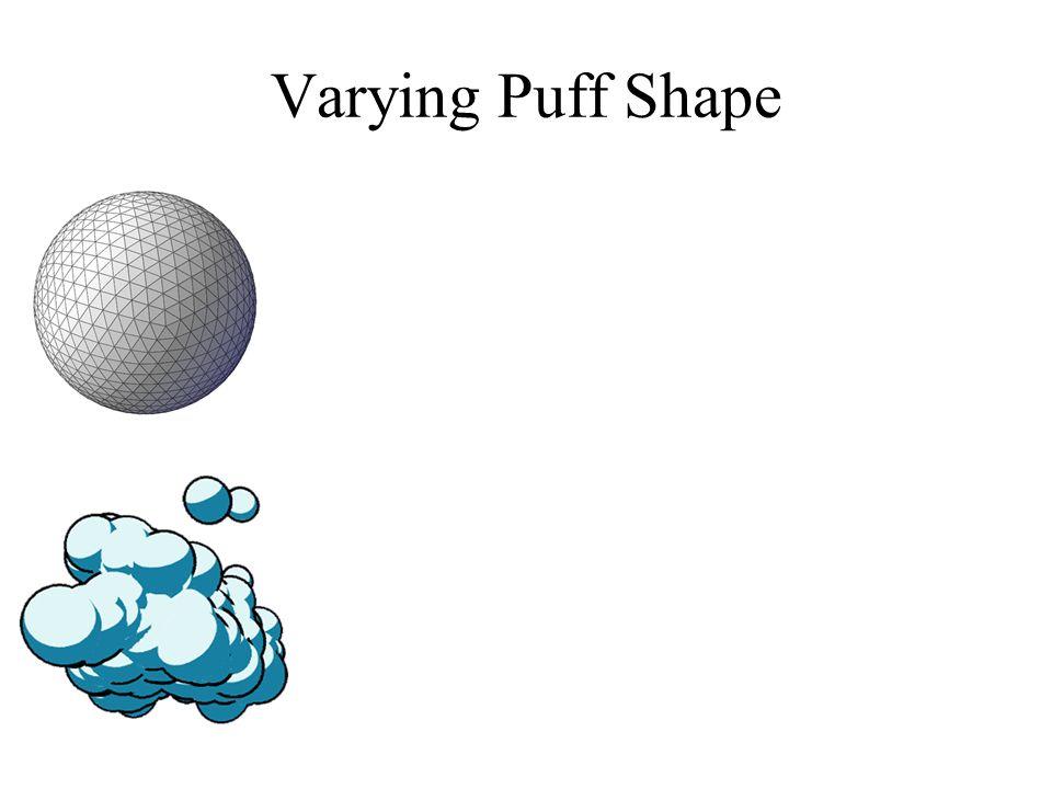 Varying Puff Shape