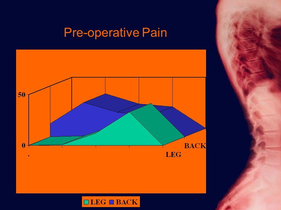 Pre-operative Pain